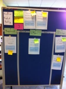 Team Story Board