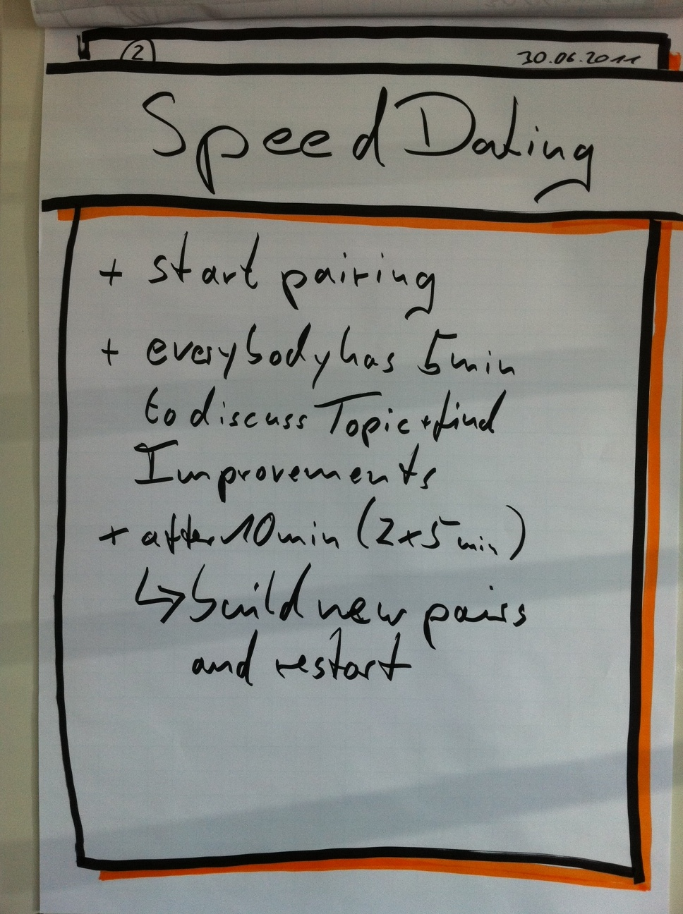 Speed dating icebreaker instructions