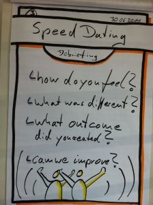 Agile Speed Dating Debriefing