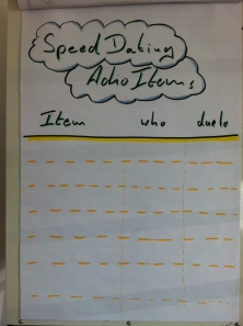 Agile Speed Dating - Action Planning